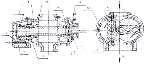二,  zj罗茨真空泵结构及工作原理